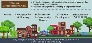 Comprehensive Plan Steering Committee