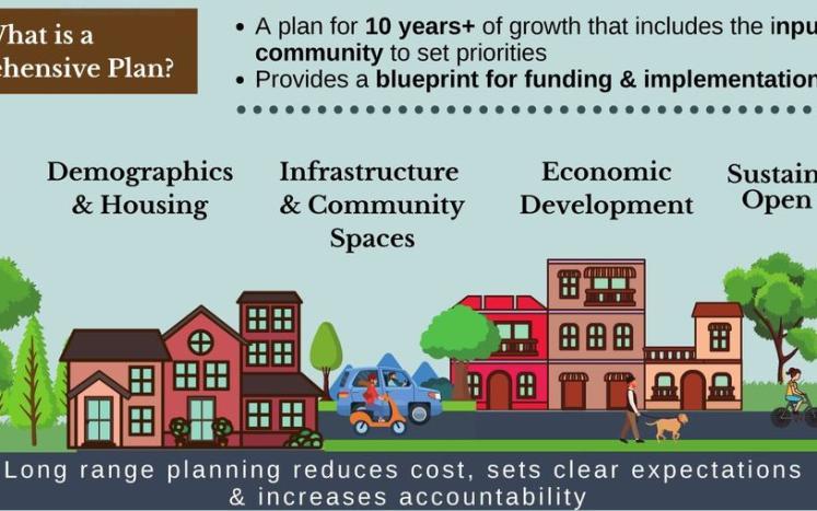 Virtual Comprehensive Plan Steering Committe Meeting April 21, 2021